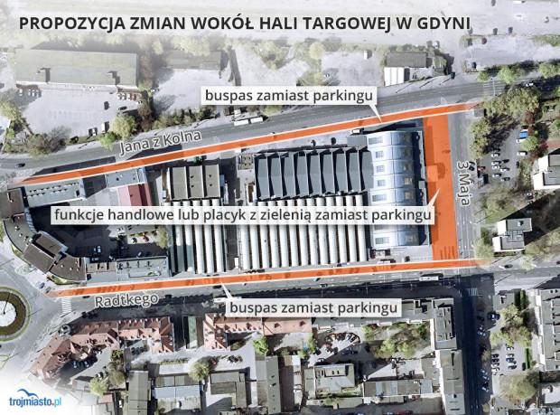 Takie zmiany przy Hali Targowej w Gdyni proponuje nasz czytelnik.