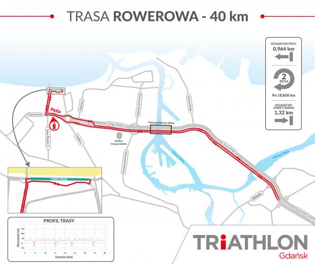 Na czas przejazdu rowerowego uczestników triathlonu kierowcy powinni spodziewać się utrudnień na drogach.