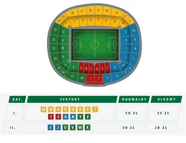 Ceny biletów na mecz 2. rundy kwalifikacji Ligi Europy 25 lipca na Stadionie Energa Gdańsk.