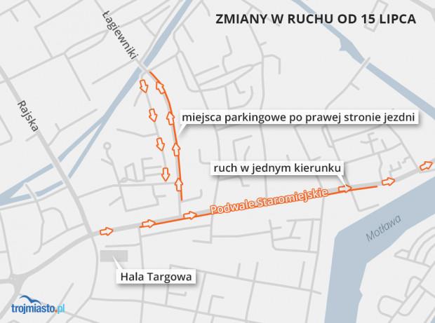 Jednokierunkowe ulice na Starym Mieście w Gdańsku, przy których wyznaczono dodatkowe, płatne miejsca parkingowe.