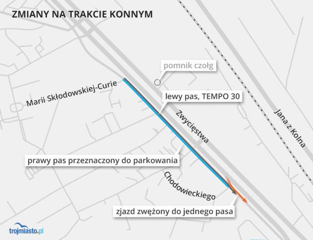 Do najważniejszych zmian możemy zaliczyć zwężenie jezdni do jednego pasa na odcinku między ul. Skłodowskiej-Curie do ul. Chodowieckiego.