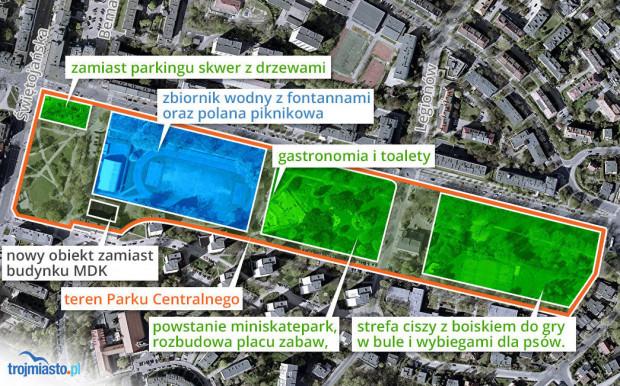 Park Centralny - od prawej: etap I (gotowy), etap II, etap III