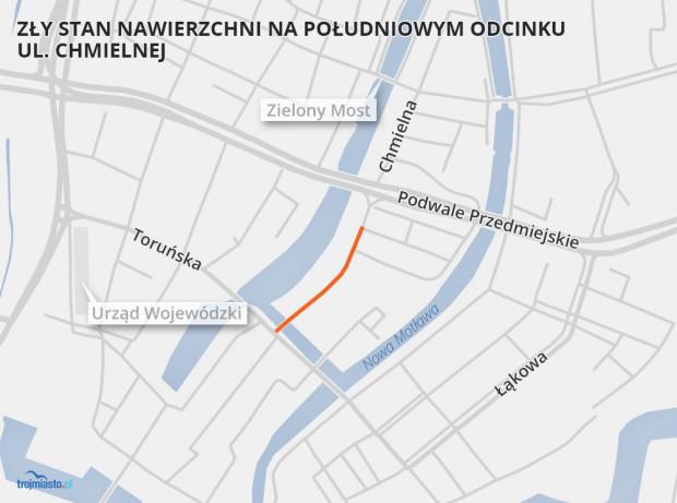 Czytelnicy skarżą się na stan ul. Chmielnej na Wyspie Spichrzów na odcinku od Podwala Przedmiejskiego do wysokości ul. Toruńskiej.