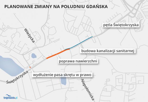 Świętokrzyska to jedna z najważniejszych ulic Gdańska. Jej remont będzie wiązał się z utrudnieniami w ruchu.