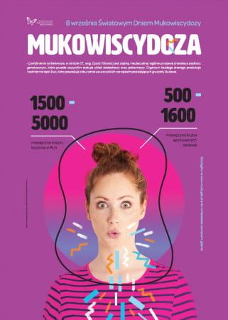 Leczenie mukowiscydozy jest bardzo kosztowne i zabiera dużą część z dnia chorego. Miesięczne koszty leczenia osoby chorej na mukowiscydozę wahają się od 1,5 tys. do nawet 5 tys. zł.