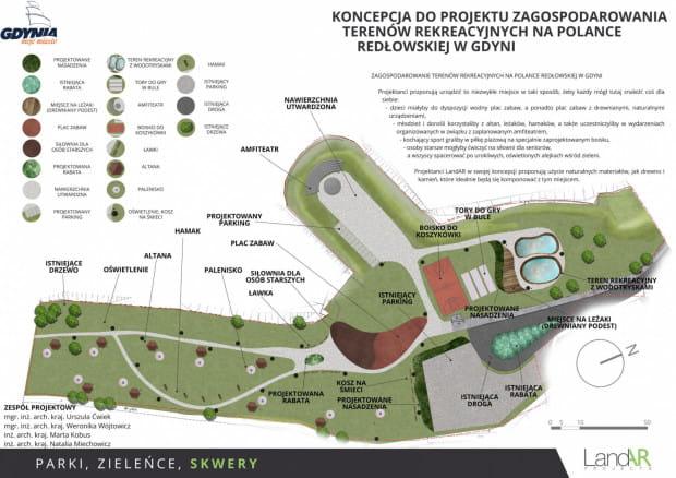 Koncepcja zmian na Polance Redłowskiej przygotowana przez architektów z firmy LandAR Projects z Warszawy.