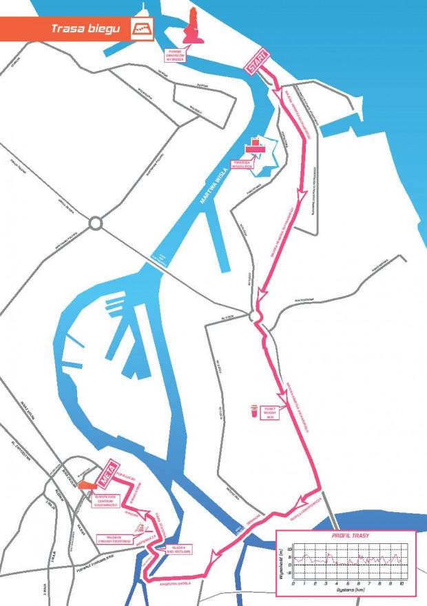 Trasa sobotniego Biegu Westerplatte