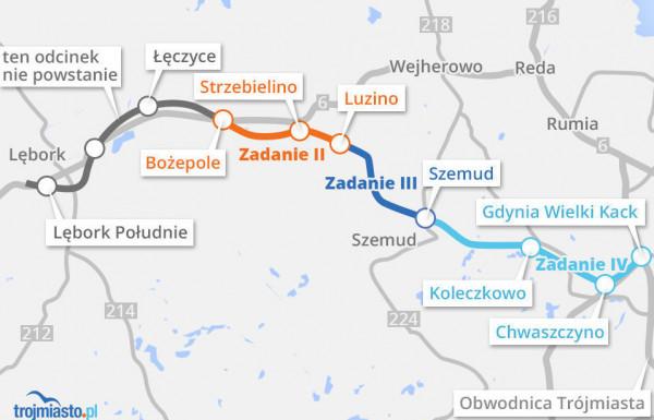 Trasa Kaszubska - podział zadań