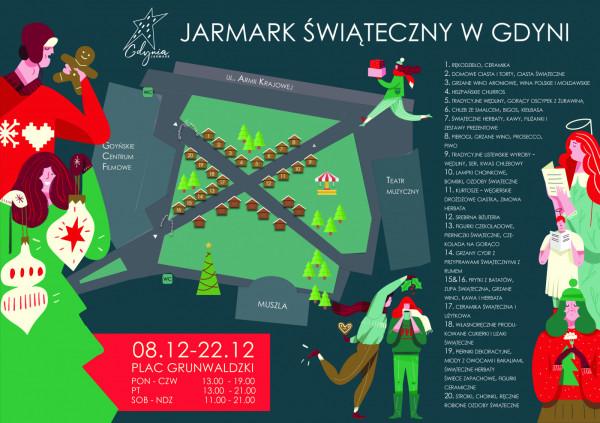 Mapka Jarmarku Świątecznego w Gdyni.