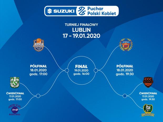 Drabinka Suzuki Pucharu Polski Kobiet w koszykówce.