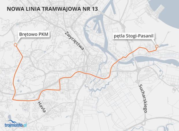 Nowa linia tramwajowa, która w 2021 r. połączy Brętowo ze Stogami.
