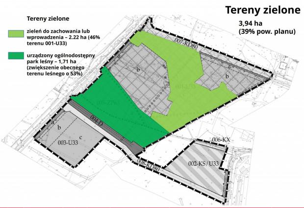 Do puli terenów zieleni, gdzie zabroniona jest zabudowa, należy doliczyć przestrzeń na działkach inwestycyjnych, która musi pozostać wolna od budynków.