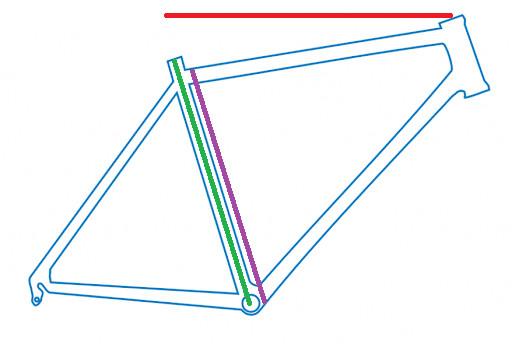 Jak mierzyć rozmiar ramy rowerowej?