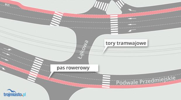 Tak będzie wyglądać plan skrzyżowania Podwala Przedmiejskiego i Łąkowej po zakończeniu remontu.