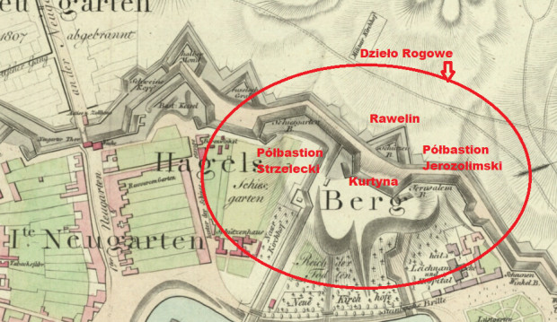Dzieło rogowe i jego części składowe, stan na 1822 r.