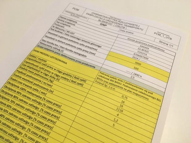 Dokumenty wystawione przez Pomorskie Centrum Dźwignicowe zostały w 100 proc. pozytywnie zweryfikowane przez odpowiednie organy nadzoru.