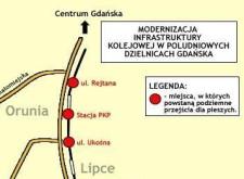 Miejsca, w których powstać mają podziemne przejścia dla pieszych pod magistralą kolejową na Oruni.