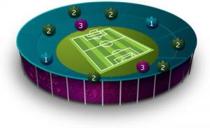 Strefy miejsc przypisane do poszczególnych kategorii biletów.