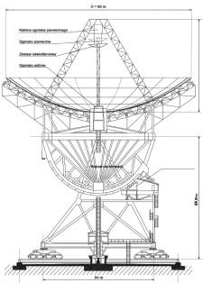 Tak ma wyglądać najnowocześniejszy radioteleskop na świecie, który powstanie przy współpracy Politechniki Gdańskiej.